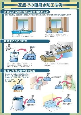 トイレ 逆流 対策